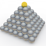 所得のピラミッド
