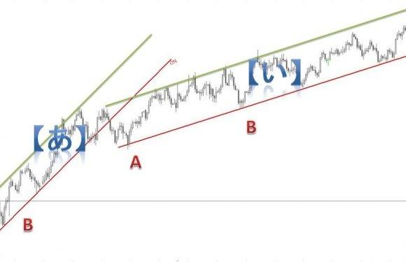 トレンドラインの引き方2(series2/9)