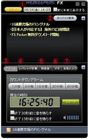 FX専用インターバルタイマー(アラーム)