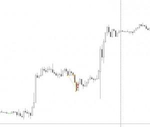 GBPUSD15M