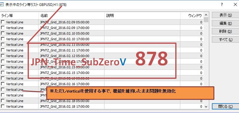 MT4に日本時間を表示させる斬新なインジ