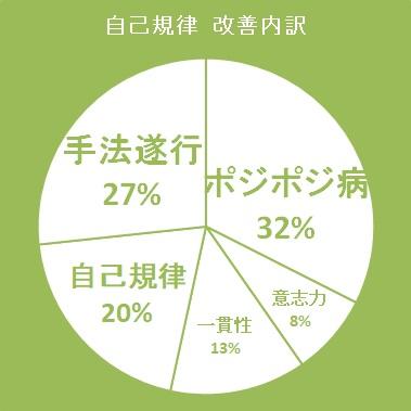 MT4 アラートインジ トレーダー勢調査2017